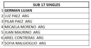 sub 17 singles